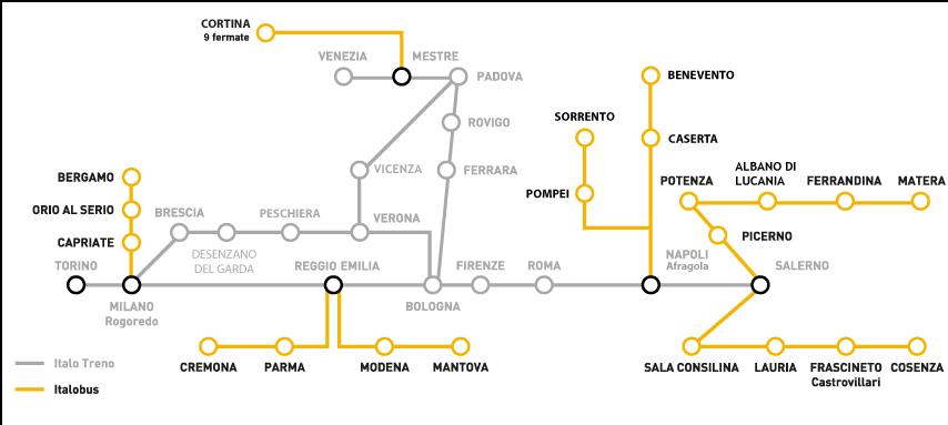 ItaloTreno_Network_ItaloBus_cortina