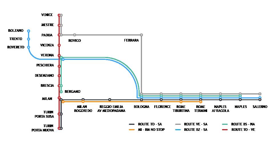 Покупка билетов на поезд Итало (итал. Italo). Инструкция. Схема движения поездов.