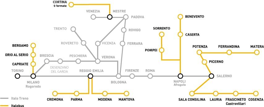 ItaloTreno_Network_ItaloBus_v7